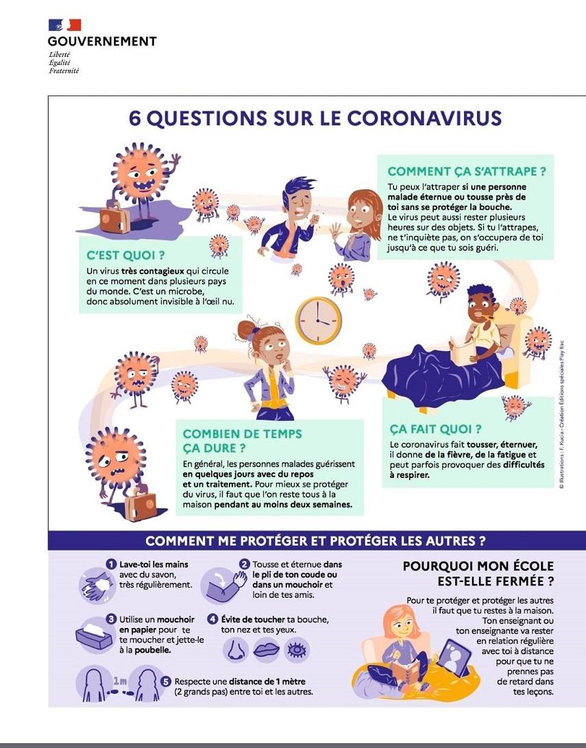 6_questions_sur_le_coronavirus.jpg